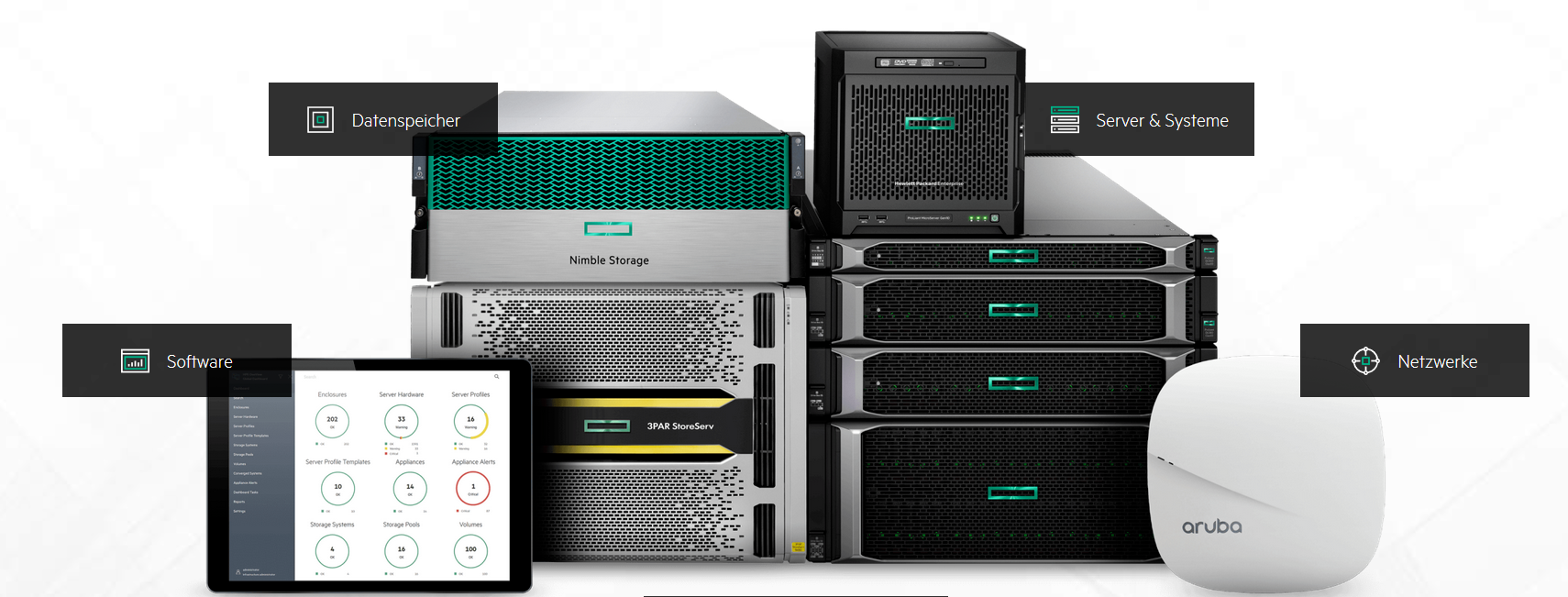 hp server storage cinteg